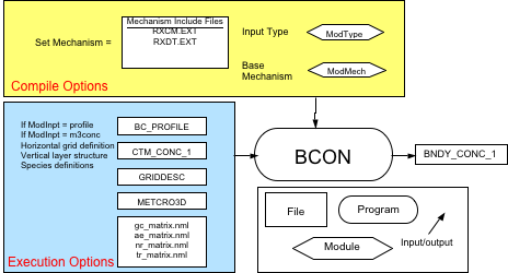 Aqi software binary options